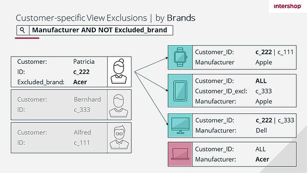 view-exclusions-brands
