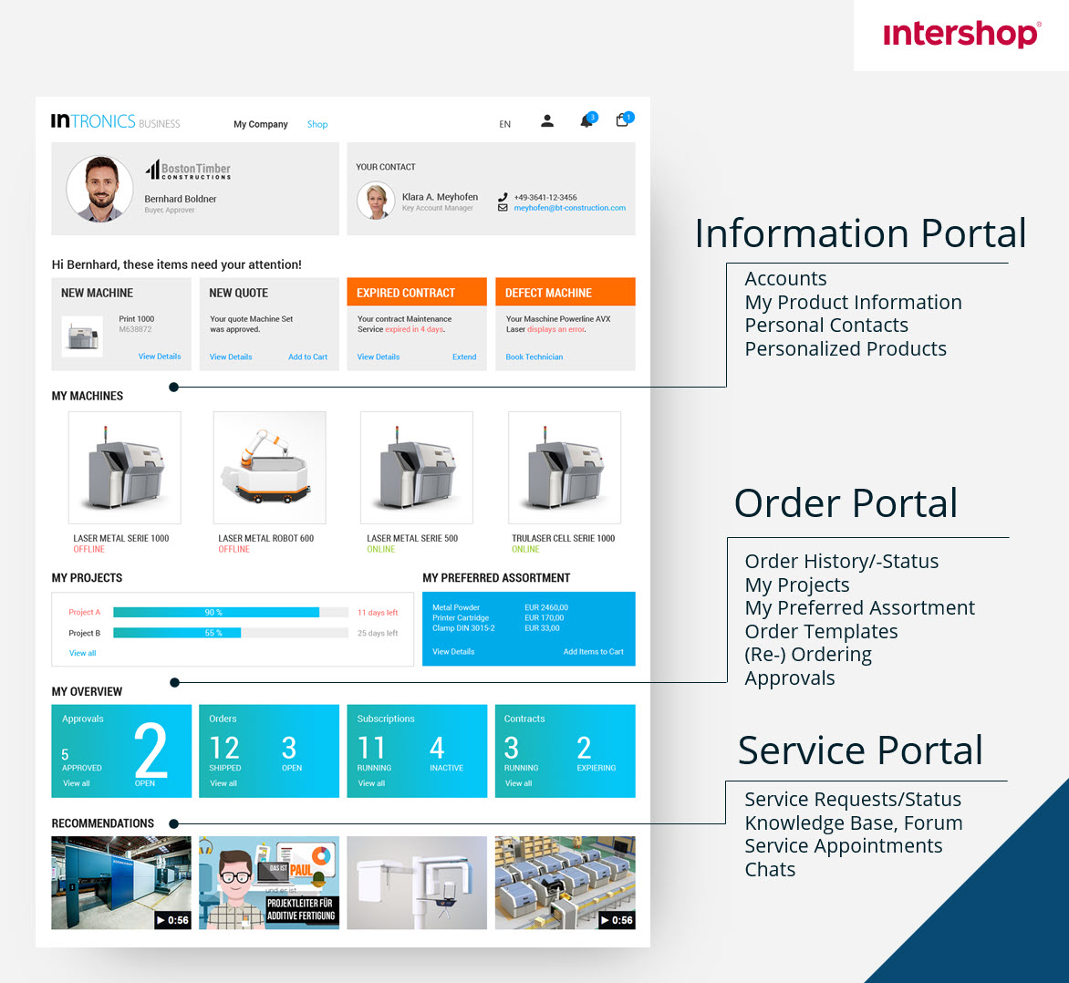 customerportal_slide