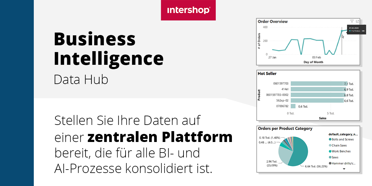 Business Intelligence Reporting Intershop