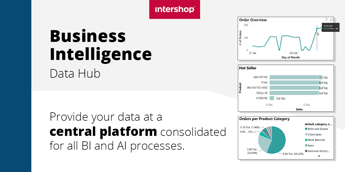 Business Intelligence Reporting by Intershop