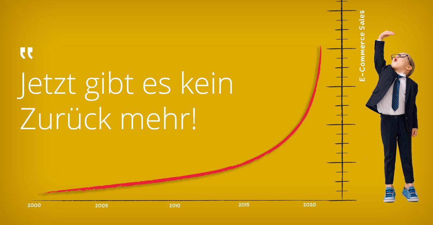 E-Commerce ist im Trend. So können Sie schnell profitieren!